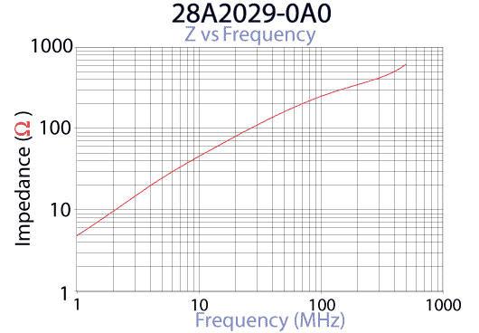 4  snap-on ferrite core - suppress emi rfi noise